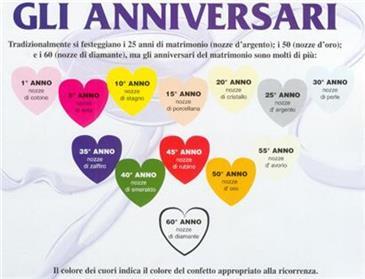Anniversario Matrimonio 3 Anni.A Proposito Di Matrimonio Oggi Festeggio 20 Anni Di Matrimonio