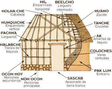 Los aztecas en tenochtitl n ten an drenaje en sus - Como se construye una casa ...