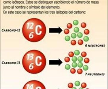 Usi di isotopi radioattivi nella datazione del carbonio