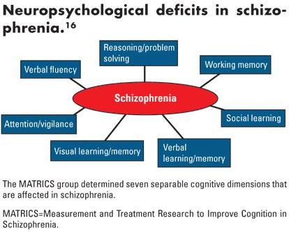 the characteristics causation and model treatment of schizophrenia a mental disorder Schizophrenia is a serious brain illness people who have it may hear voices that aren't there they may think other people are trying to hurt them.