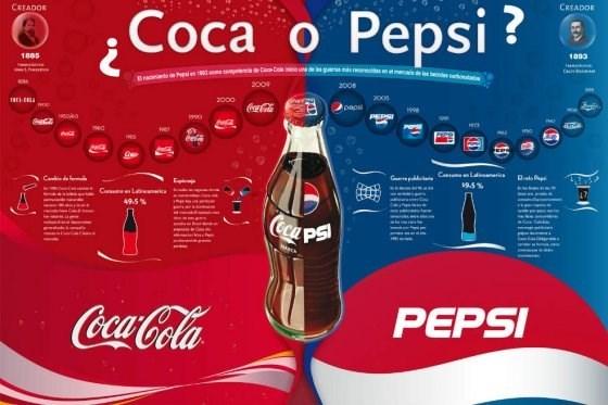 profile of coca cola ghana