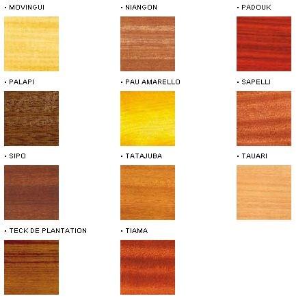 les bois exotiques quels sont ceux que vous connaissez toluna. Black Bedroom Furniture Sets. Home Design Ideas