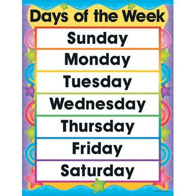 Week  Wikipedia