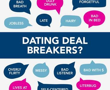 what do you consider dating someone