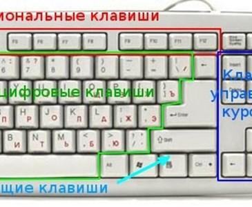 как скрыть игру на компе с клавиатурой