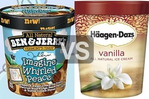 motivation of employees h agen dazs and ben jerrys Ben and jerrys marketing strategies market segmentation the company has stayed with the upper-scale of the ice cream market, competing on product quality rather than convenience or price that strategy was the case with its closest competitors.