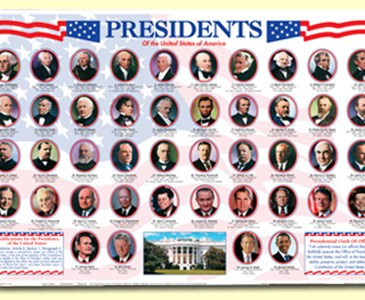 Can You Name All Of The Presidents Toluna