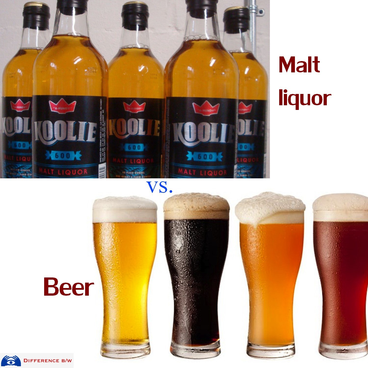 the categories of beer and the differences between them Before we get to the different types of liquor, it's important that you understand the differences between the main terms so first things first, liquor is a distilled alcoholic beverage and it is made by distilling anything that's been fermented.