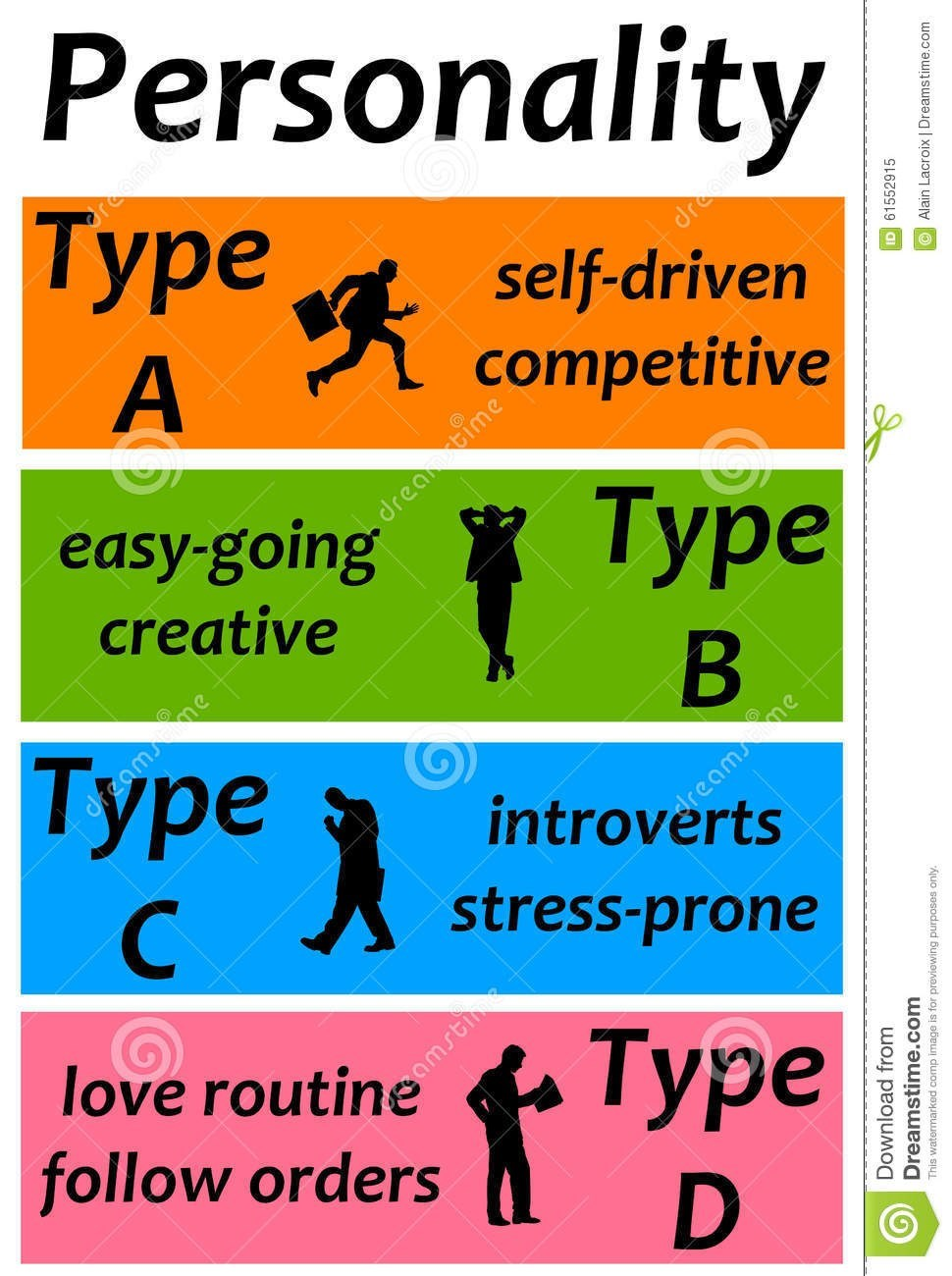 personality type Personality test and types information based on the research of isabel briggs myers, katharine cook briggs and jungian psychological typology.
