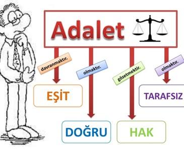 sizce turkiye de adalet var mi toluna