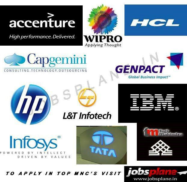 company list of it The world's most innovative companies is the definitive ranking of the 100 firms investors think will create profitable new ideas produced by forbes in cooperation with innovators dna llc.