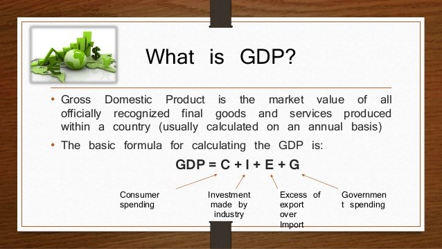 what are the effects of international trade to gdp domestic markets and university students International trade has a far-reaching effect on the economy every consumer who buys a foreign-made product or a product with foreign-made components participates in international trade.