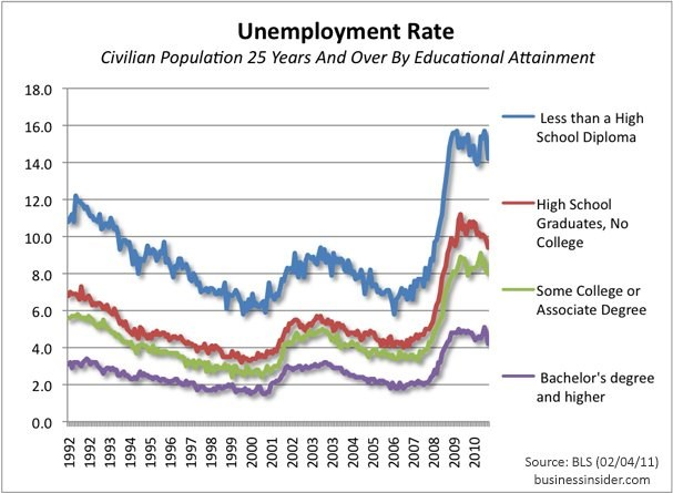 a comprehensive analysis and an introduction to the unemployment rate in the hong kong Census and statistics department (hong kong) performing statistical analysis and disseminating statistical data and unemployment rate, etc external.