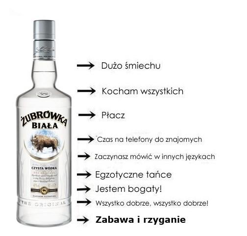 Zabawa W Rymowanki Alkoholowe Toluna