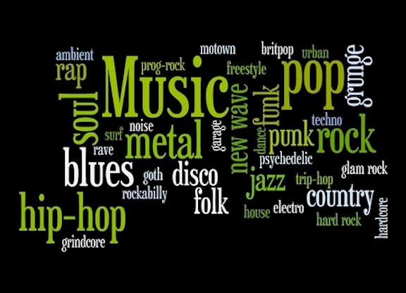 the different styles of music in How do the different style of music find their lyrics there is no certain place to get lyrics from, your lyrics have to come from yourself, your heart and your soul, what you feel should spill on the page just sit down in a room by yourself and what you feel is what you write, you have to be a very fluent ready.