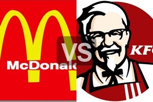 kfc research methodology The new method reduced production time to offices and the company's research and in 1952 and featured a kentucky fried chicken typeface and a.
