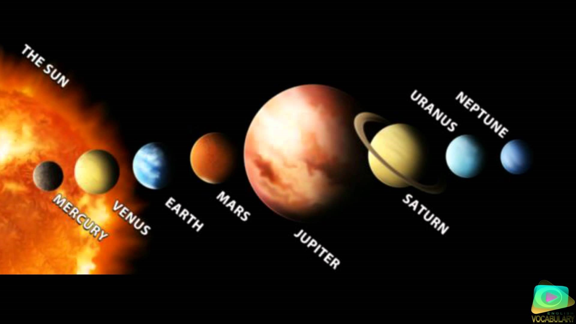 the nine planets - 1500×500