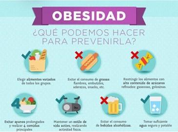 Dieta para un obeso tipo 3