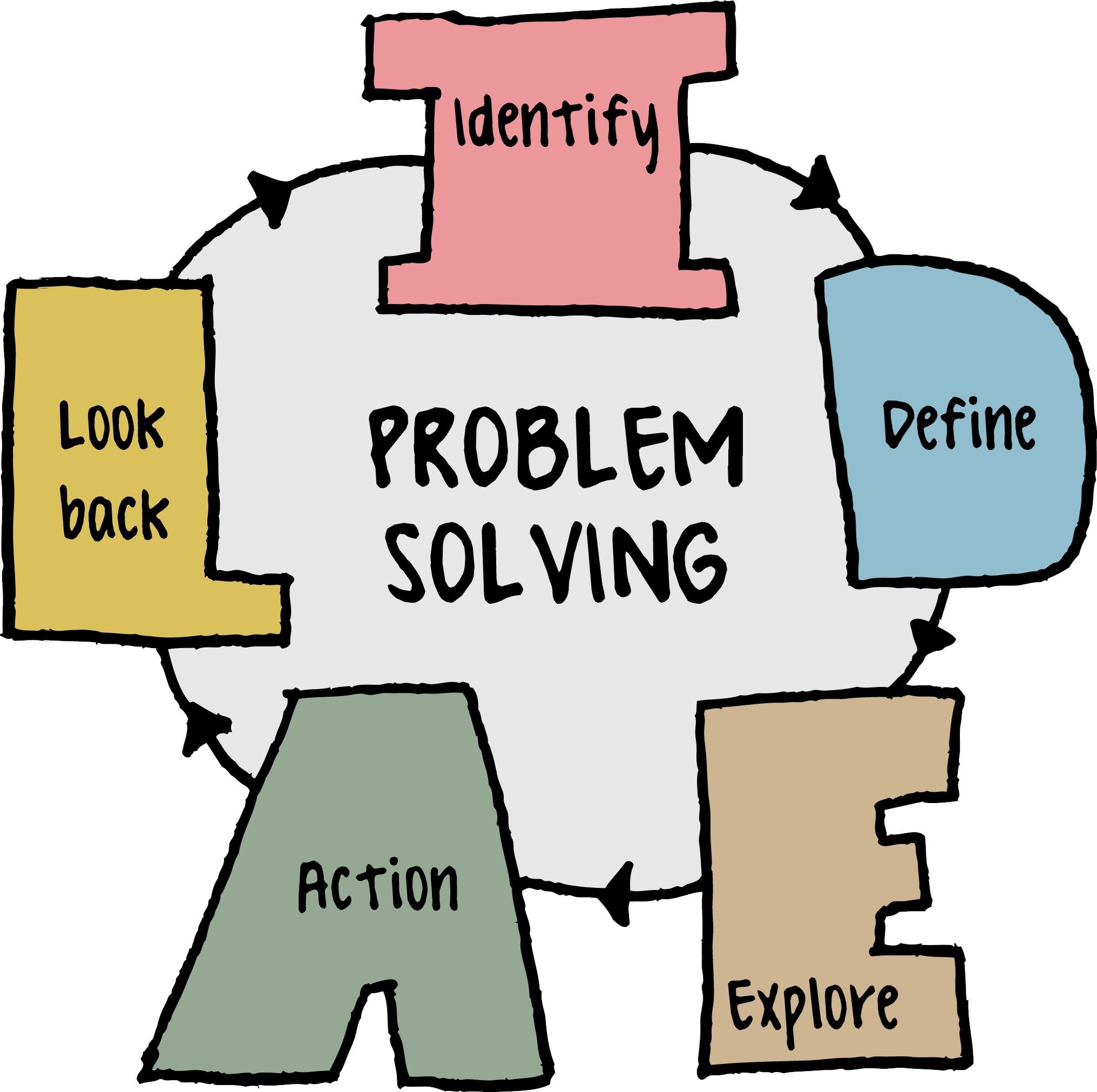participating problem solving items - HD2032×2022